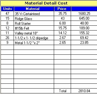 Roof estimator diagram showing how to measure a roof Building materials cost calculator