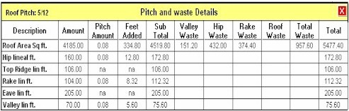 Roof pitch and waste details