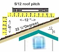 5/12 roof pitch details