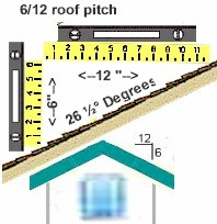 6 12 roof pitch