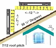 7/12 roof pitch