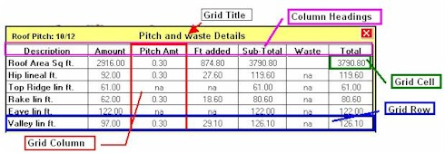roof pitch and waste total grid