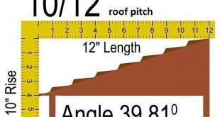 10/12 Pitch 40° Details
