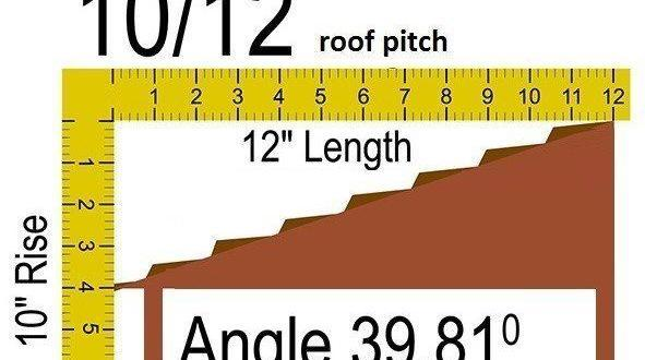 10 12 Roof Pitch Roofgenius Com