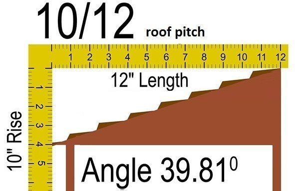 1012 pitch 40 details - How To Determine Roof Pitch