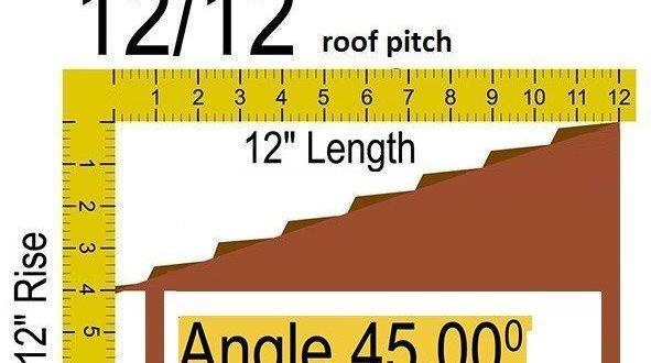 12 12 Roof Pitch Roofgenius Com
