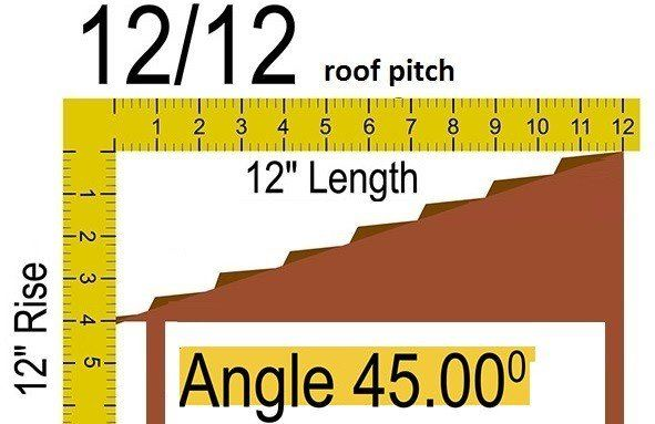 1212 roof pitch 45 degrees - Roof Pitch Angle