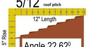 5/12 roof pitch to angle=22.62 degrees