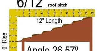 6/12 Roof Pitch 26½° Details