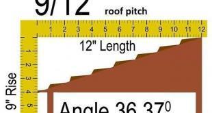 9/12 Pitch 37° Details