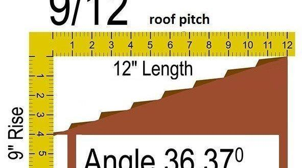 9 12 roof pitch for What is a 4 12 roof pitch