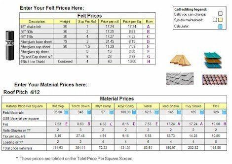 Roofing Material Price per Square calculator