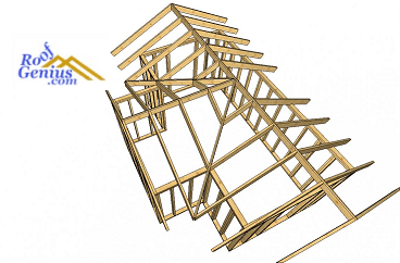 The Hip Roof Its Ridge And Rafters And Its Framing