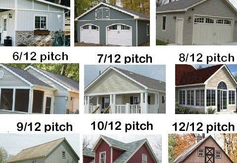 Comparison between roof pitch and flat pitch for What is a 4 12 roof pitch