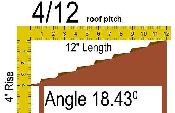 4 12 roof pitch ForWhat Is A 4 12 Roof Pitch