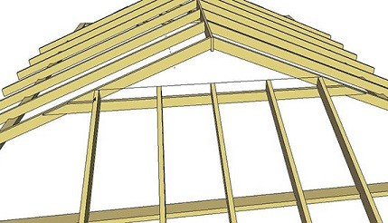 Dutch Hip Roof - Roofgenius com