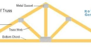 typical roof truss