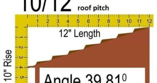 10/12 roof pitch angle 39.81 degrees