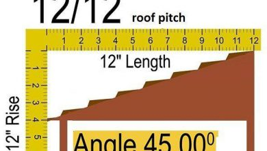 Photo of 12/12 Roof Pitch