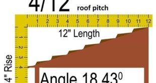 4/12 roof pitch to angle 18.43 degrees