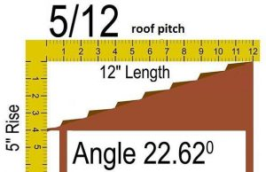 5 12 Roof Pitch Roofgenius Com