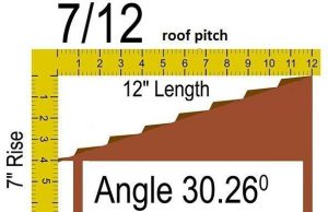 7/12 roof pitch to angle 30.26 degrees