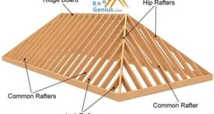 How to build Hip Roof
