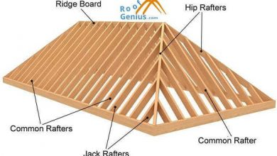 Photo of How to Build a Hip Roof