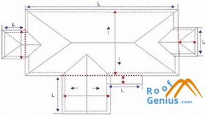 How to measure a roof
