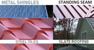 Popular Roof Metal roofing Materials