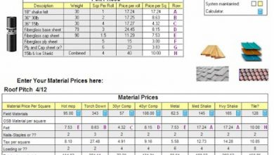 Photo of Roofing Price Per Square Worksheet