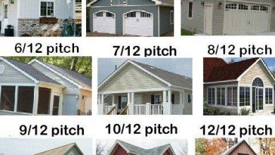 Photo of What is the pitched roof vs flat roof?