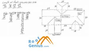measure from ground roof