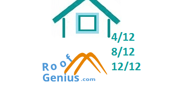 Photo of Roof Calculator software context sensitive help