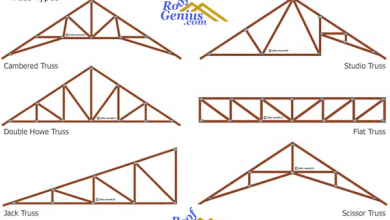 Photo of Roof Trusses Budget Amount