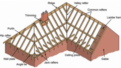 Photo of What is a double pitched roof?