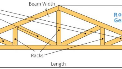 Photo of Truss framing is a very cost effective option.