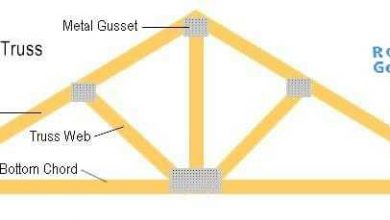Photo of How to Build Roof Trusses