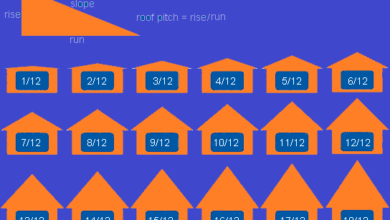 Photo of Online Roof Pitch Calculator